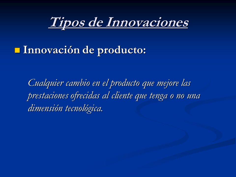 Tipos de Innovaciones Innovación de producto: