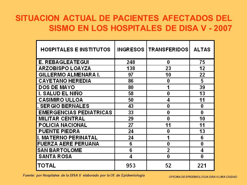 SITUACION ACTUAL DE PACIENTES AFECTADOS DEL SISMO EN LOS HOSPITALES DE DISA V - 2007