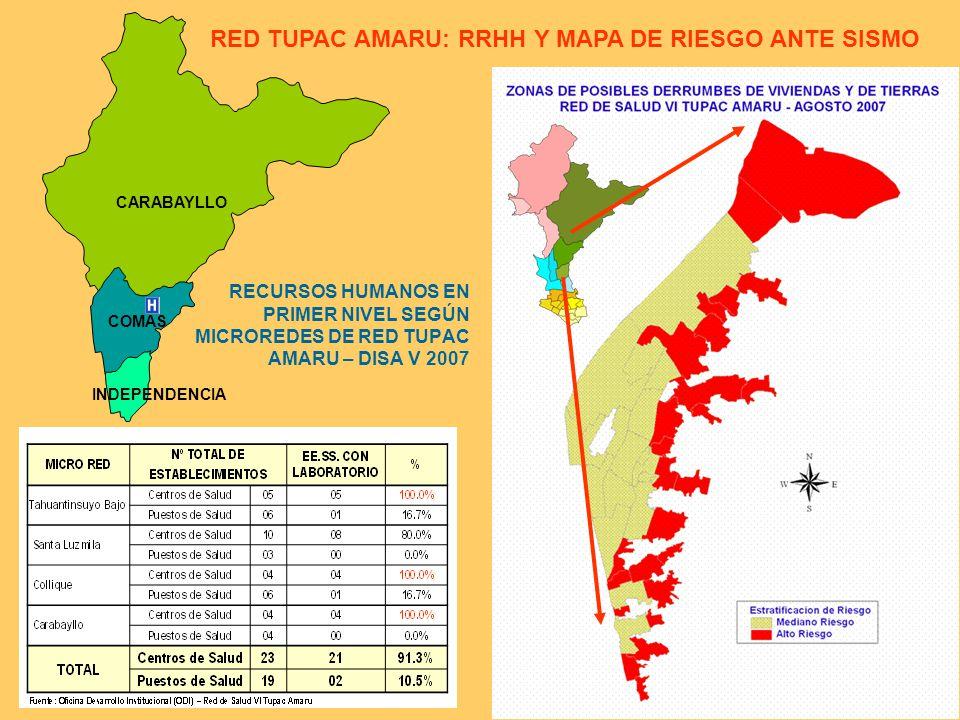 RED TUPAC AMARU: RRHH Y MAPA DE RIESGO ANTE SISMO
