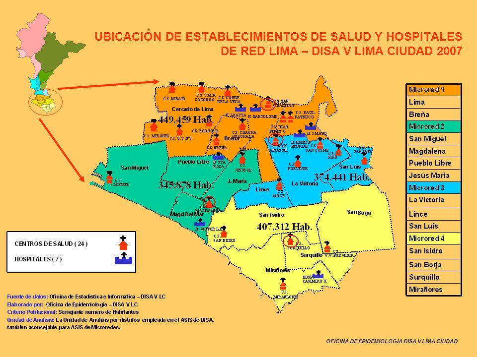 UBICACIÓN DE ESTABLECIMIENTOS DE SALUD Y HOSPITALES DE RED LIMA – DISA V LIMA CIUDAD 2007