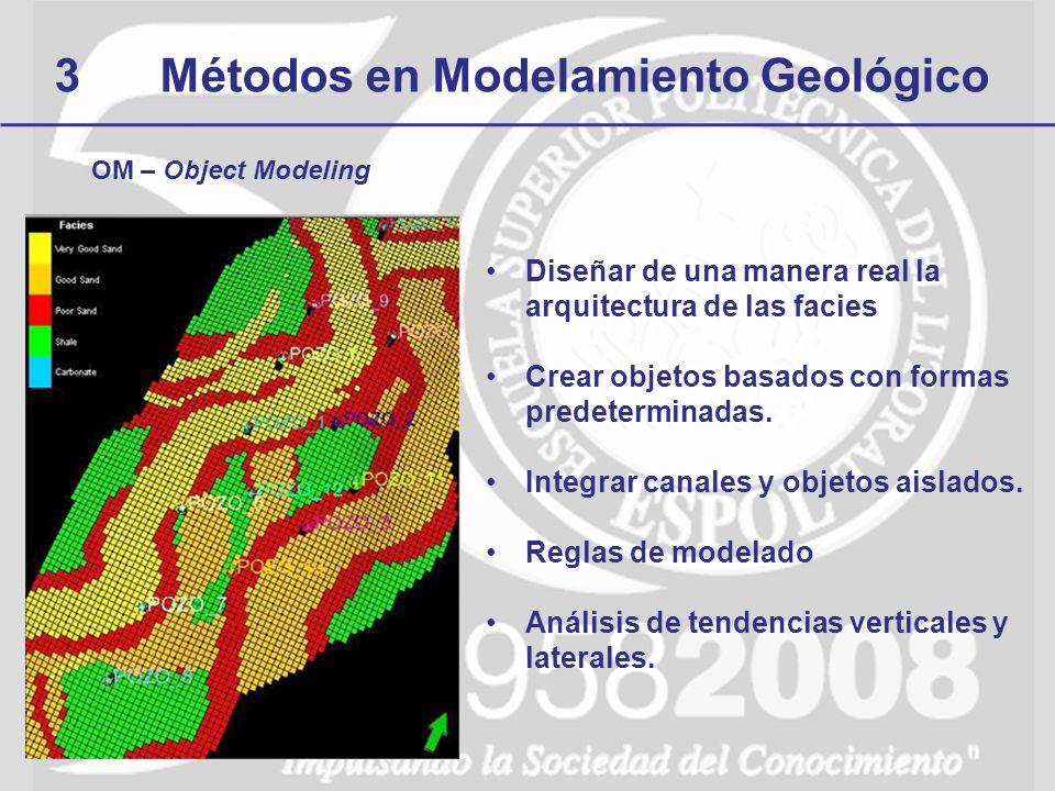 3 Métodos en Modelamiento Geológico