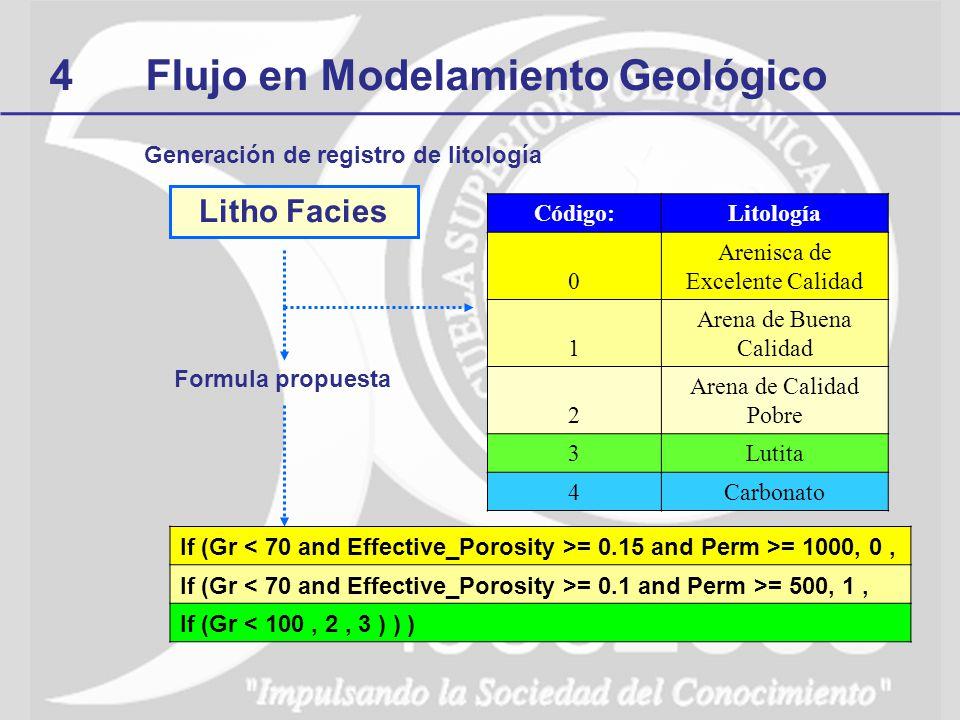 Generación de registro de litología
