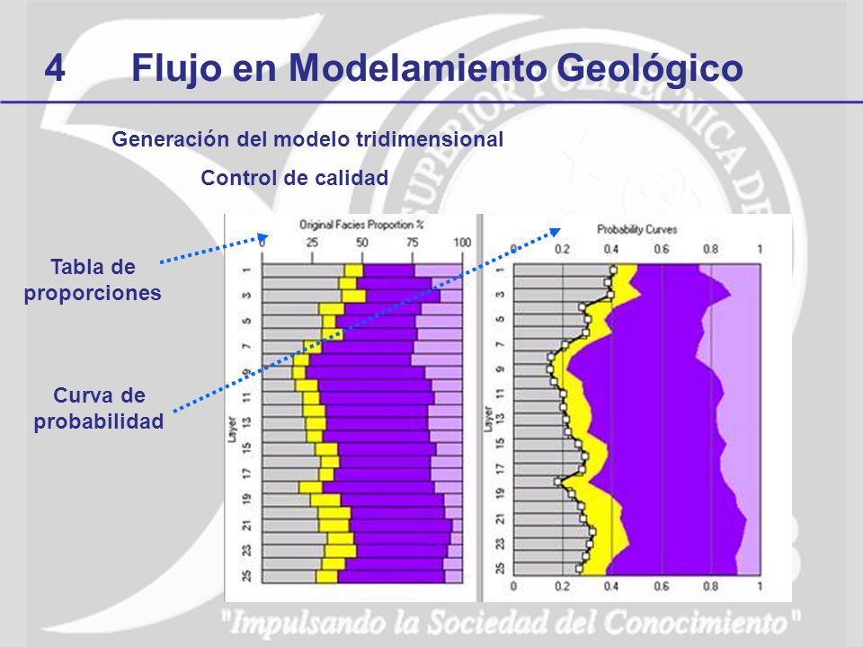 Generación del modelo tridimensional