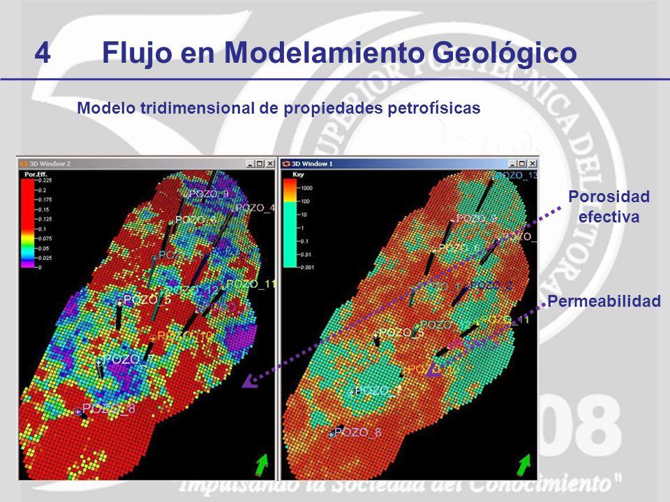 Modelo tridimensional de propiedades petrofísicas