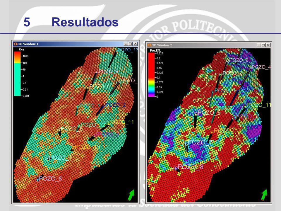 5 Resultados Modelo petrofísico de permeabilidad generada usando SGS, sobre la formación U.