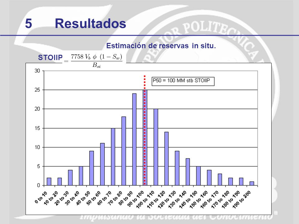 Estimación de reservas in situ.