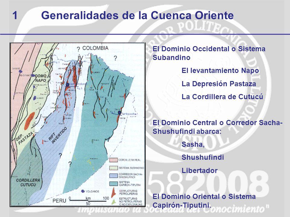 1 Generalidades de la Cuenca Oriente