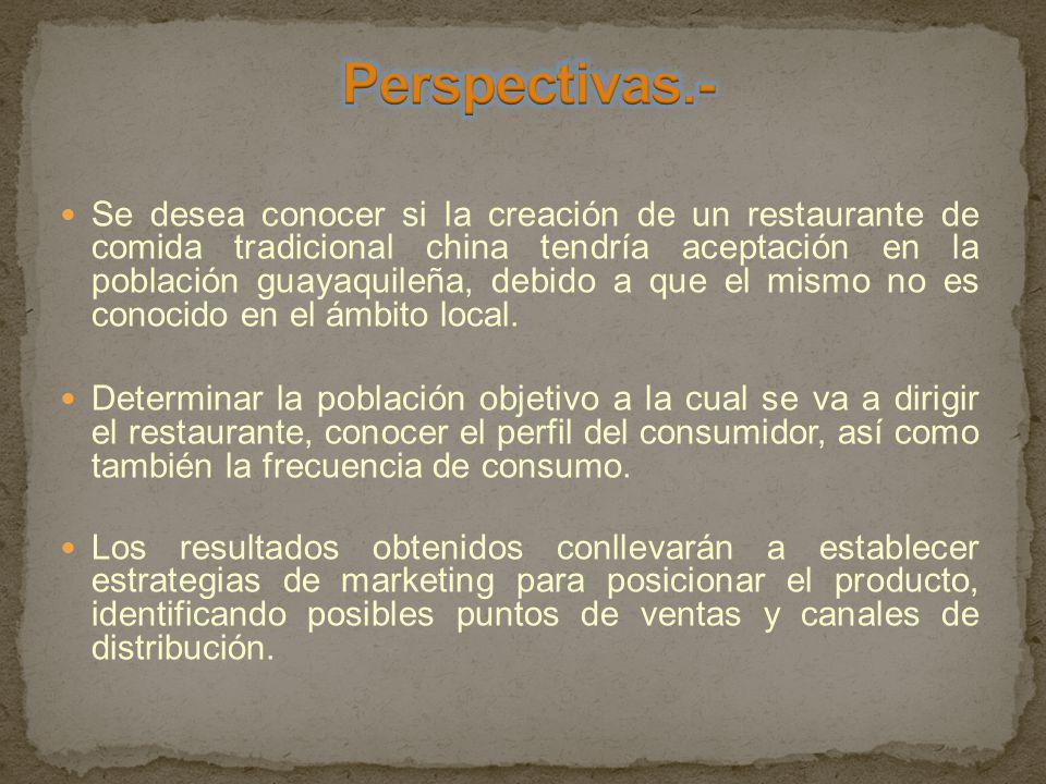 Perspectivas.-