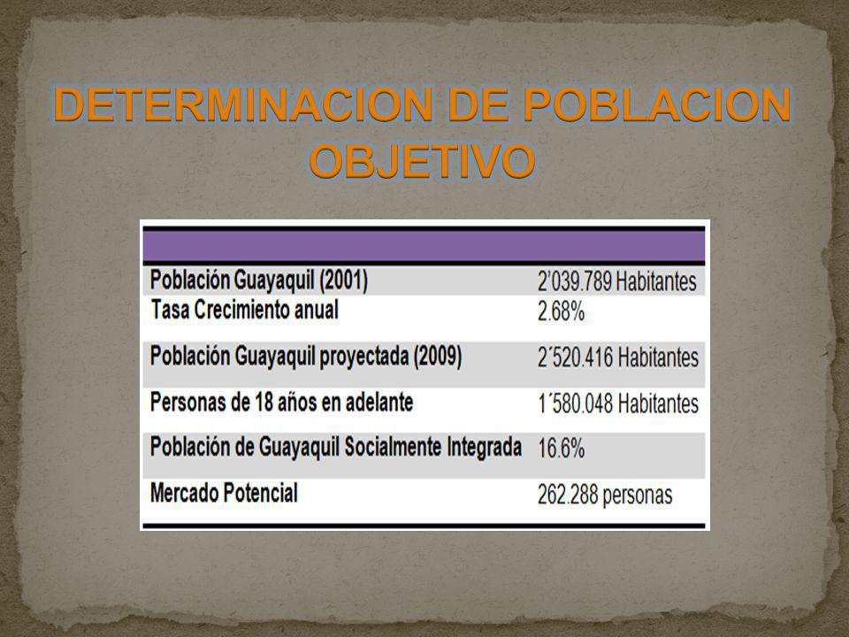 DETERMINACION DE POBLACION OBJETIVO