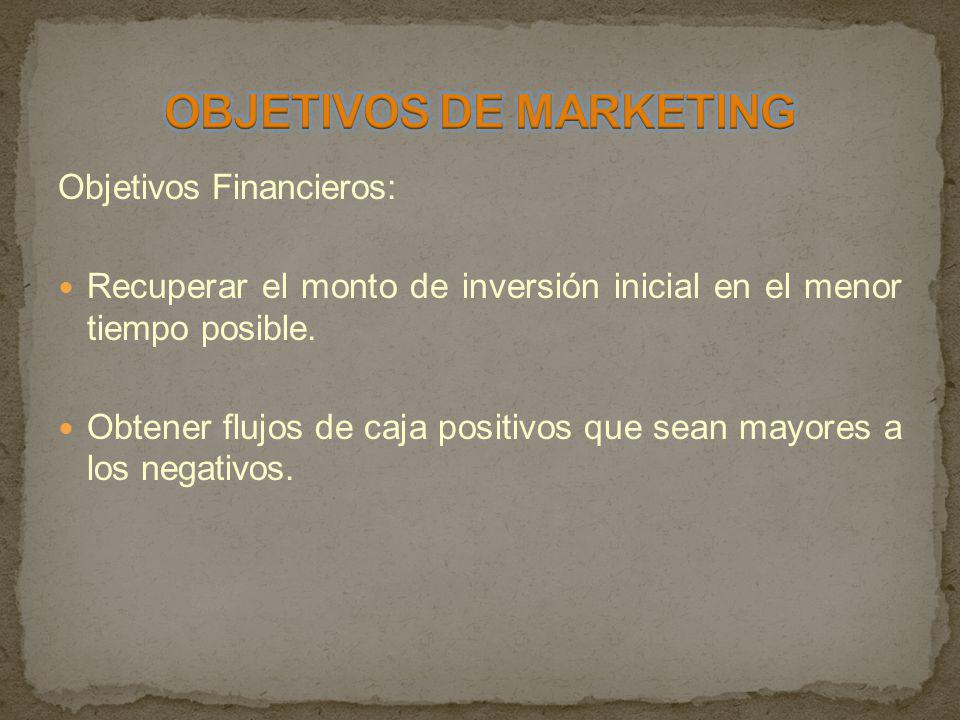 OBJETIVOS DE MARKETING