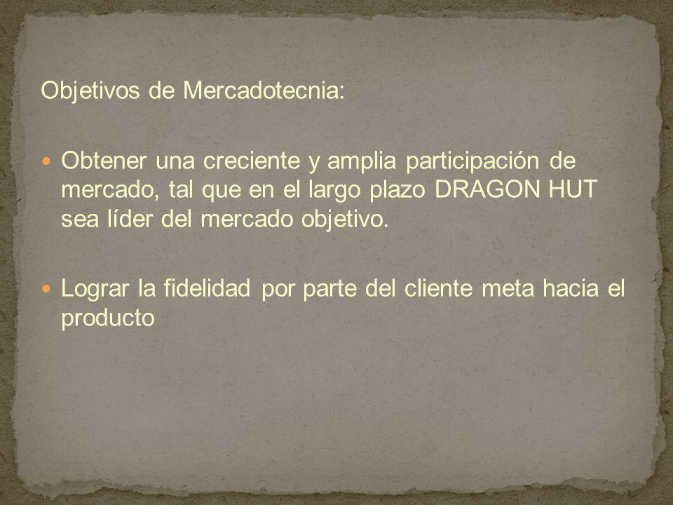 Objetivos de Mercadotecnia: