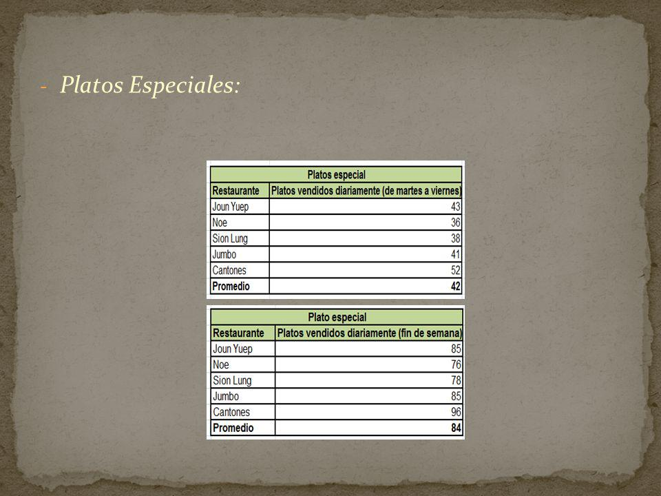 Platos Especiales: