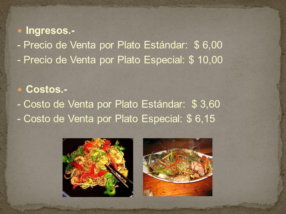 Ingresos.- - Precio de Venta por Plato Estándar: $ 6,00. - Precio de Venta por Plato Especial: $ 10,00.
