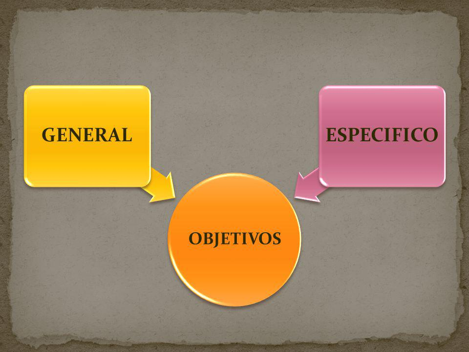 OBJETIVOS GENERAL ESPECIFICO