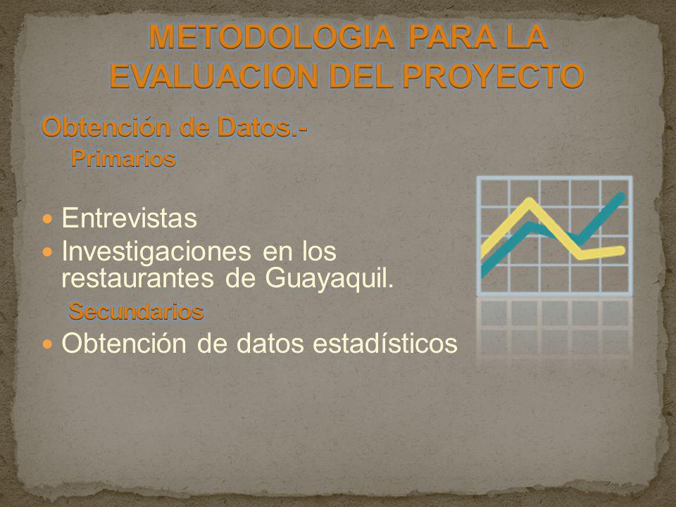 METODOLOGIA PARA LA EVALUACION DEL PROYECTO