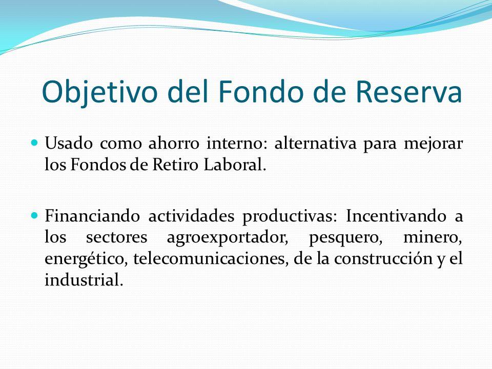 Objetivo del Fondo de Reserva