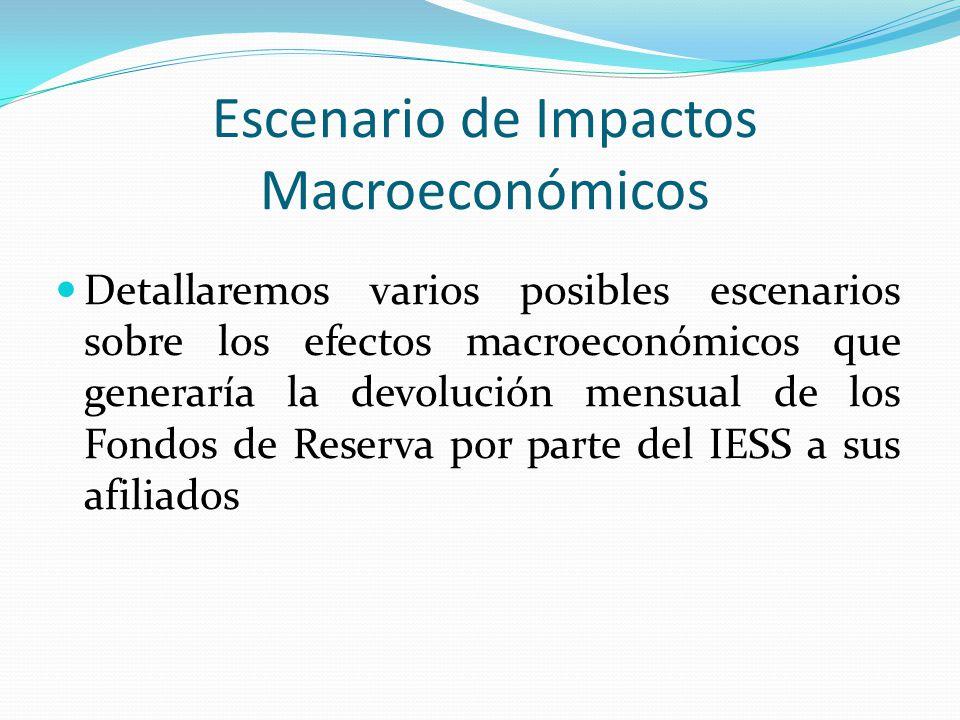 Escenario de Impactos Macroeconómicos