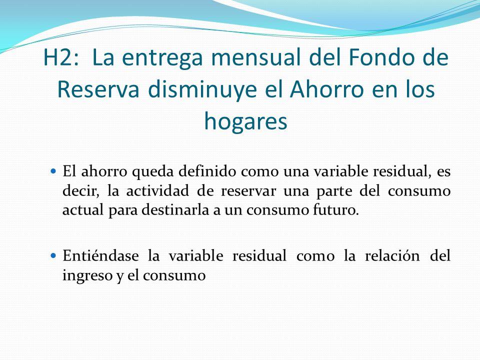 H2: La entrega mensual del Fondo de Reserva disminuye el Ahorro en los hogares