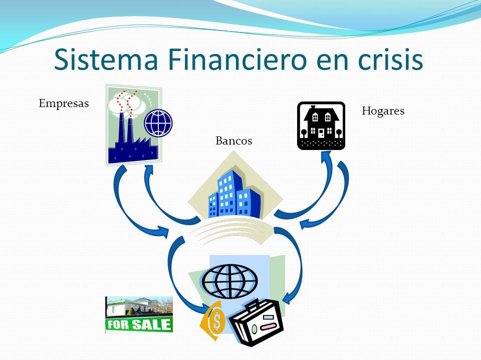 Sistema Financiero en crisis