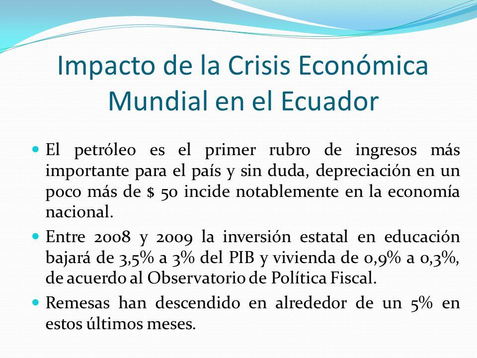 Impacto de la Crisis Económica Mundial en el Ecuador