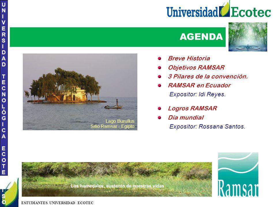 AGENDA Breve Historia Objetivos RAMSAR 3 Pilares de la convención.