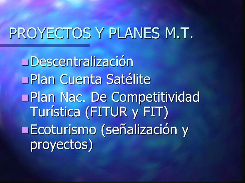 PROYECTOS Y PLANES M.T. Descentralización Plan Cuenta Satélite