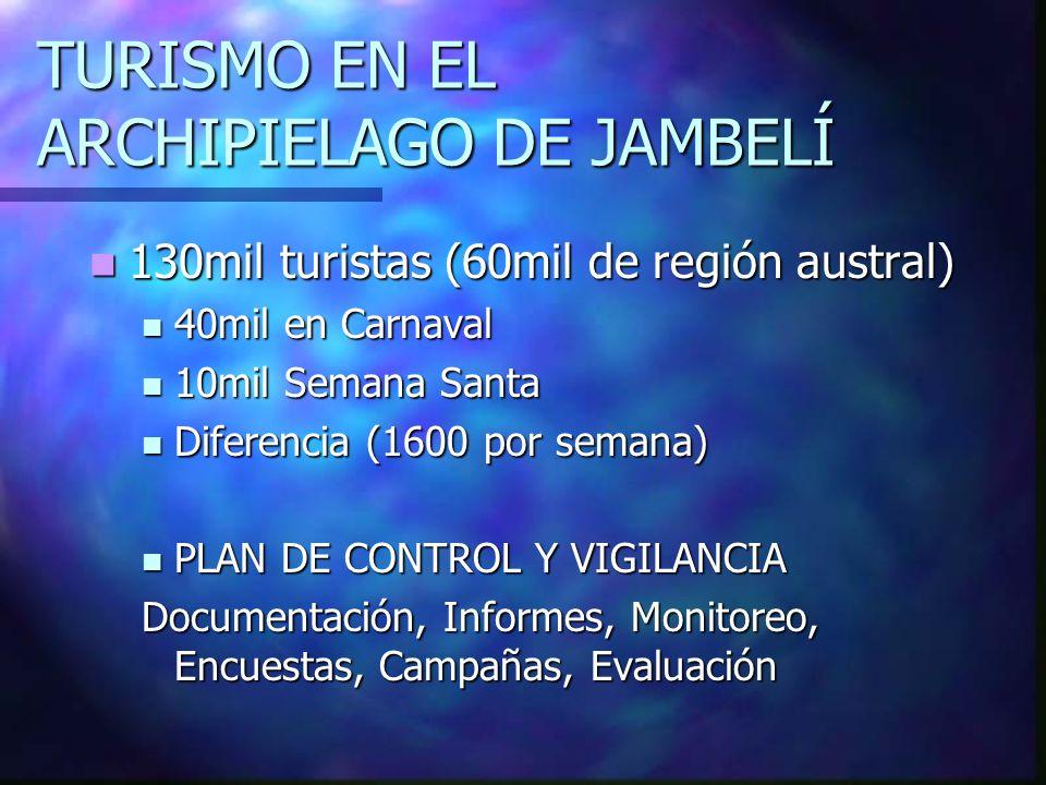 TURISMO EN EL ARCHIPIELAGO DE JAMBELÍ