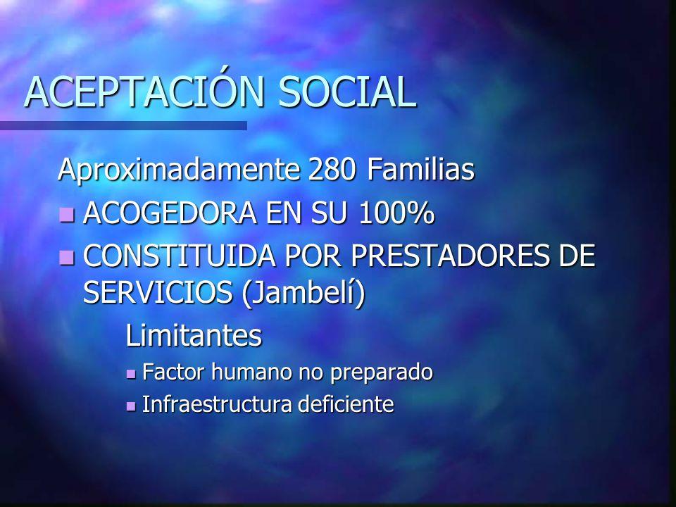 ACEPTACIÓN SOCIAL Aproximadamente 280 Familias ACOGEDORA EN SU 100%