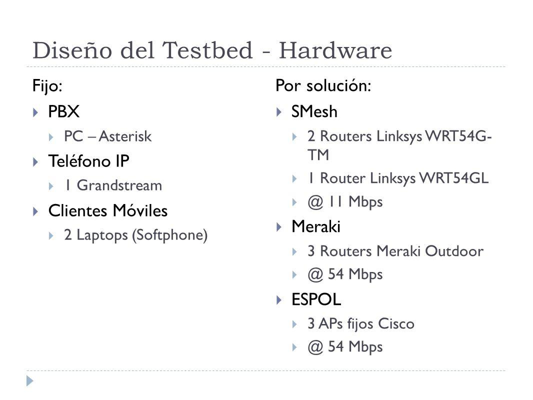Diseño del Testbed - Hardware