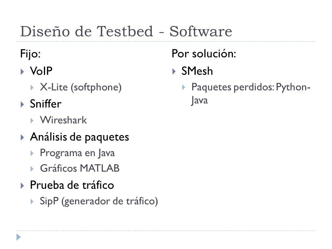 Diseño de Testbed - Software