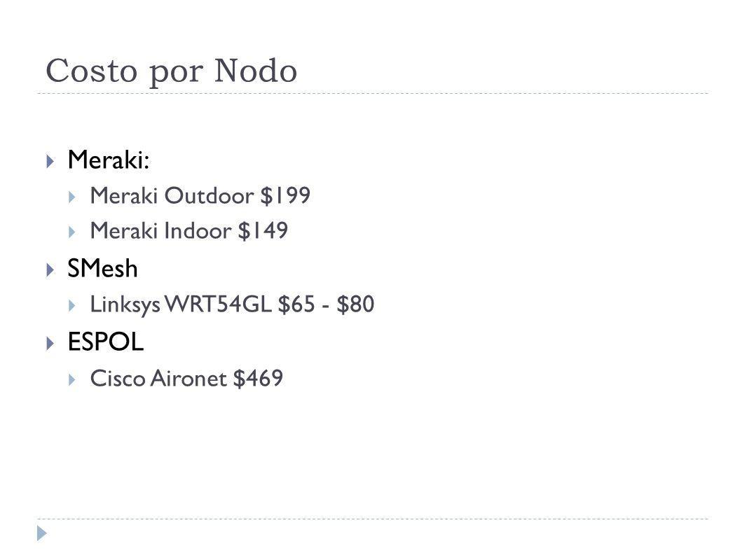Costo por Nodo Meraki: SMesh ESPOL Meraki Outdoor $199