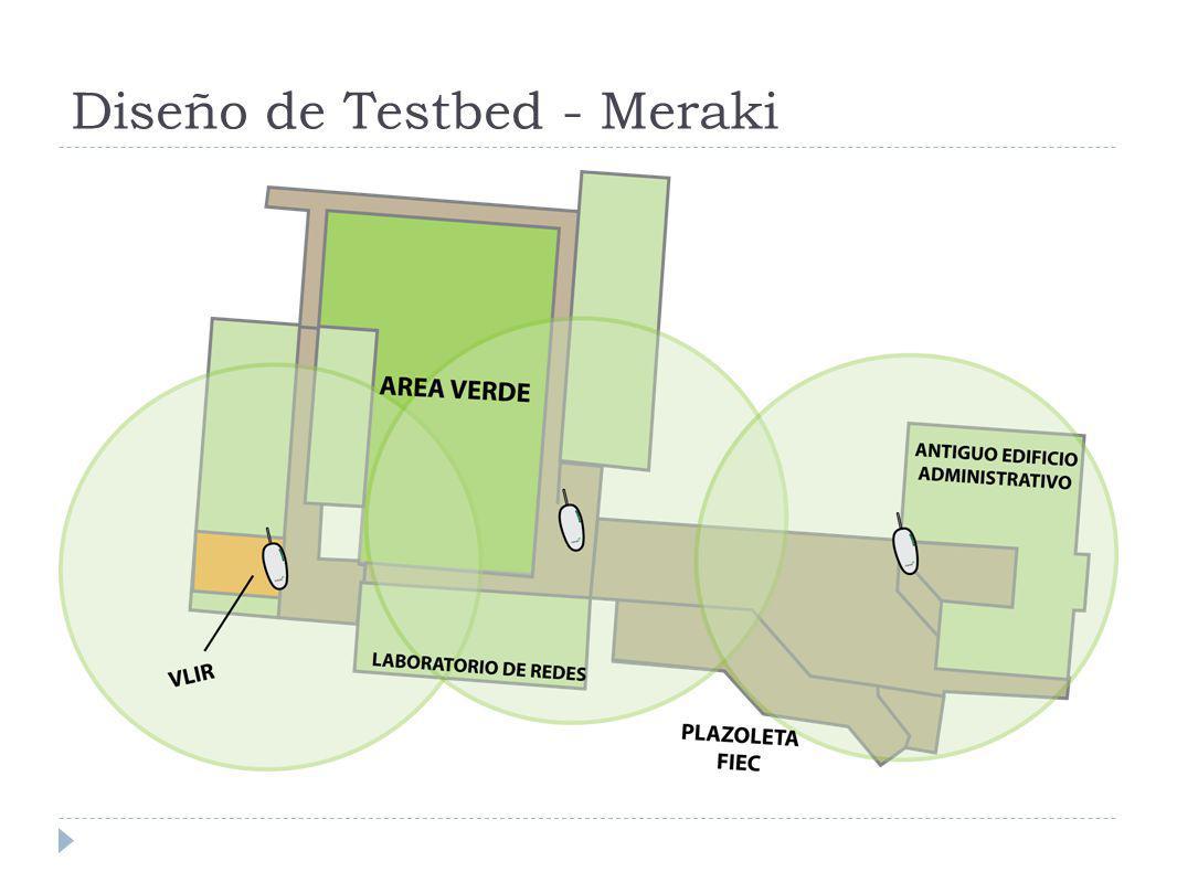Diseño de Testbed - Meraki