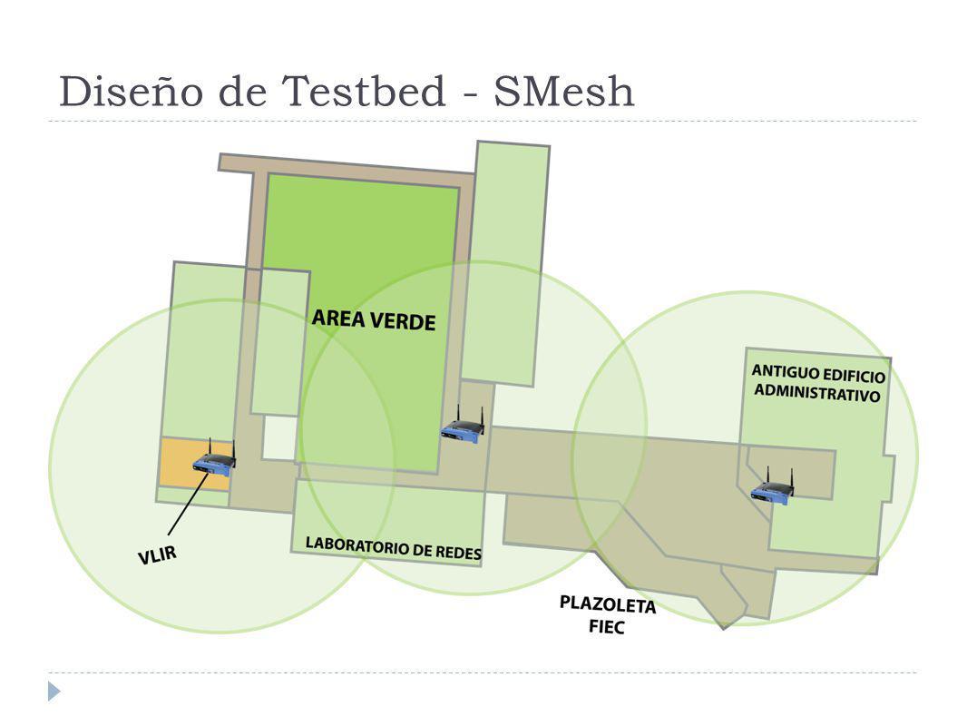 Diseño de Testbed - SMesh