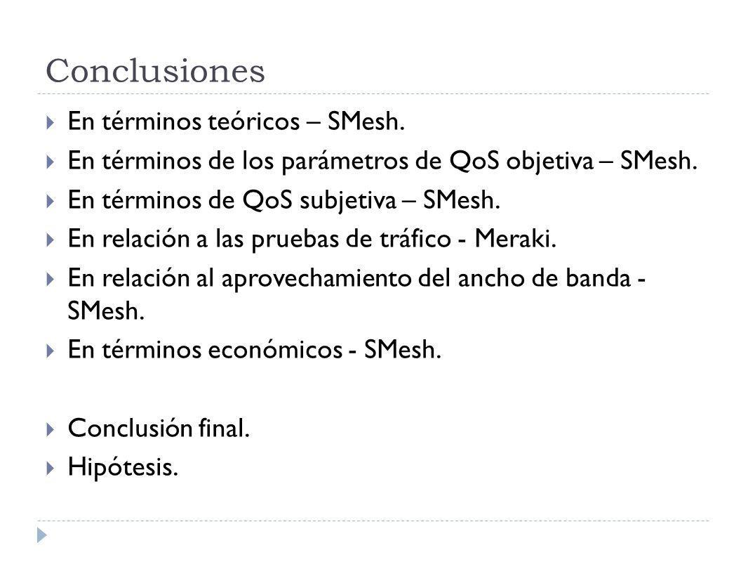 Conclusiones En términos teóricos – SMesh.