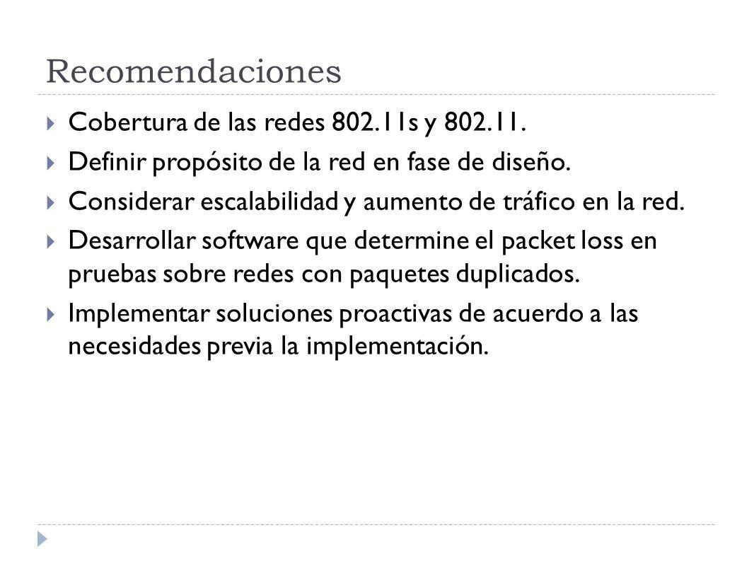 Recomendaciones Cobertura de las redes 802.11s y 802.11.