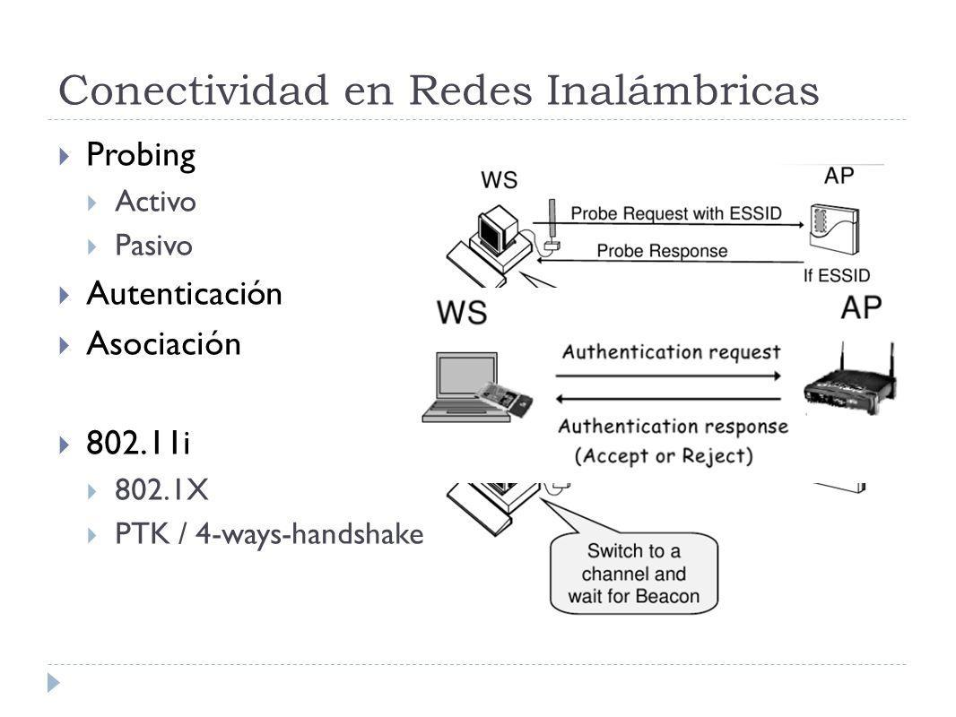 Conectividad en Redes Inalámbricas