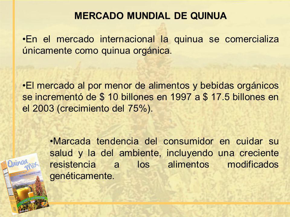 MERCADO MUNDIAL DE QUINUA