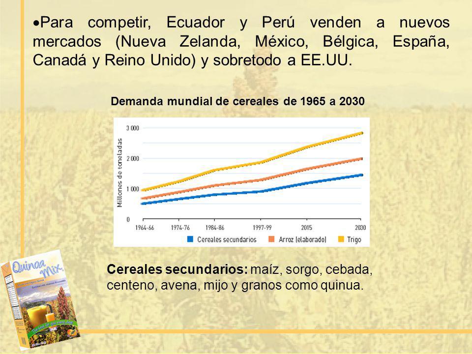 Para competir, Ecuador y Perú venden a nuevos mercados (Nueva Zelanda, México, Bélgica, España, Canadá y Reino Unido) y sobretodo a EE.UU.
