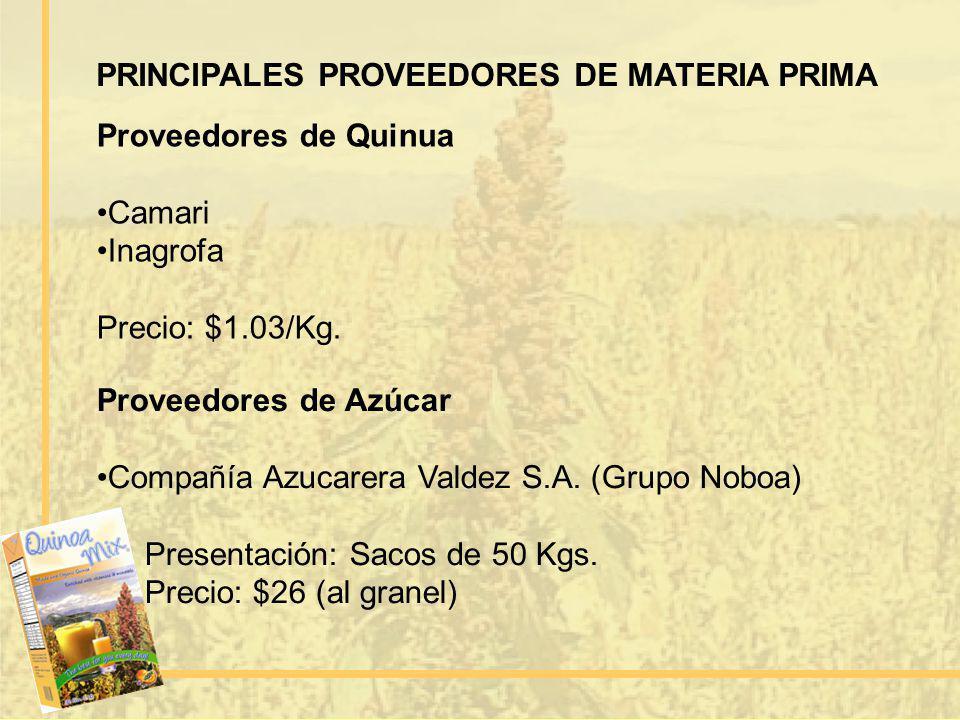 PRINCIPALES PROVEEDORES DE MATERIA PRIMA