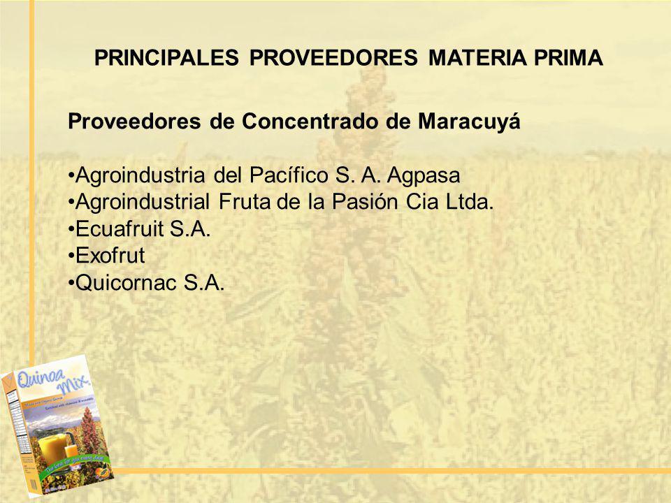 PRINCIPALES PROVEEDORES MATERIA PRIMA