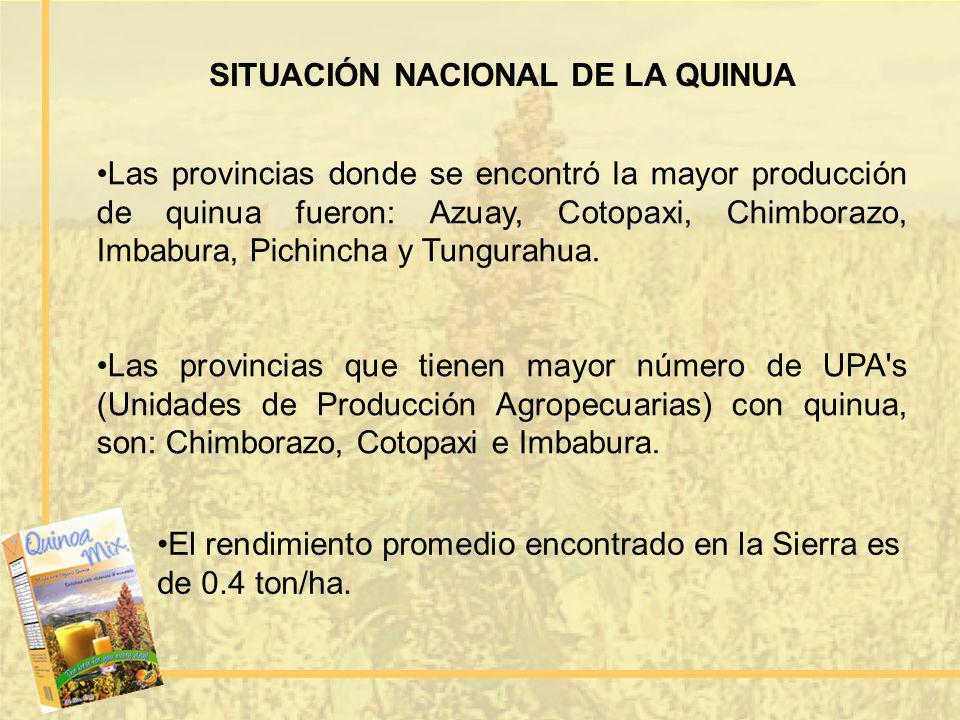 SITUACIÓN NACIONAL DE LA QUINUA
