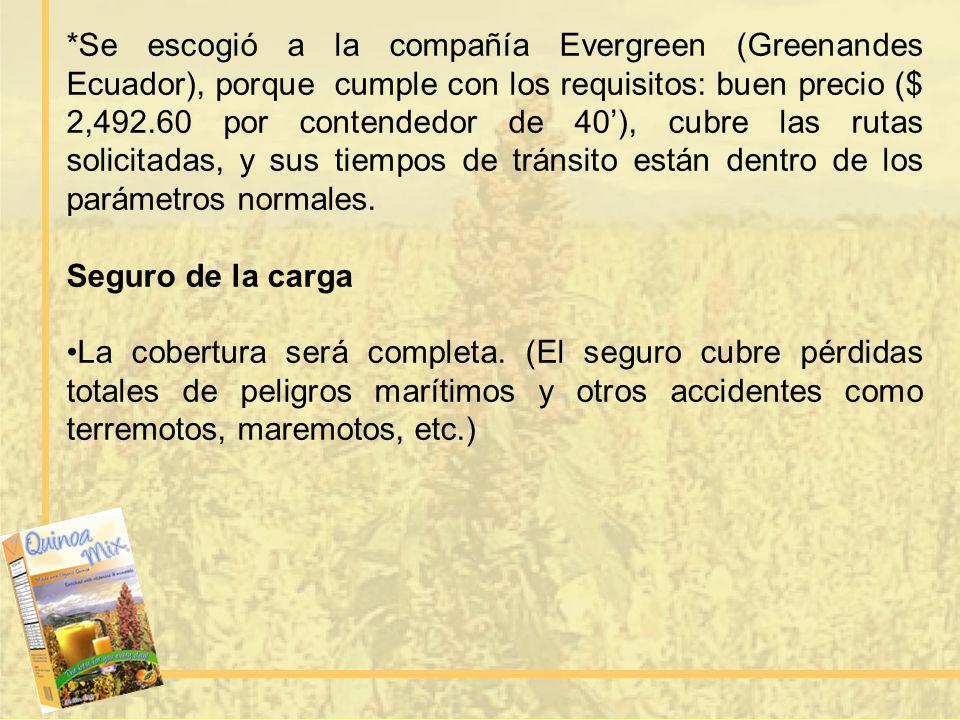 *Se escogió a la compañía Evergreen (Greenandes Ecuador), porque cumple con los requisitos: buen precio ($ 2,492.60 por contendedor de 40'), cubre las rutas solicitadas, y sus tiempos de tránsito están dentro de los parámetros normales.