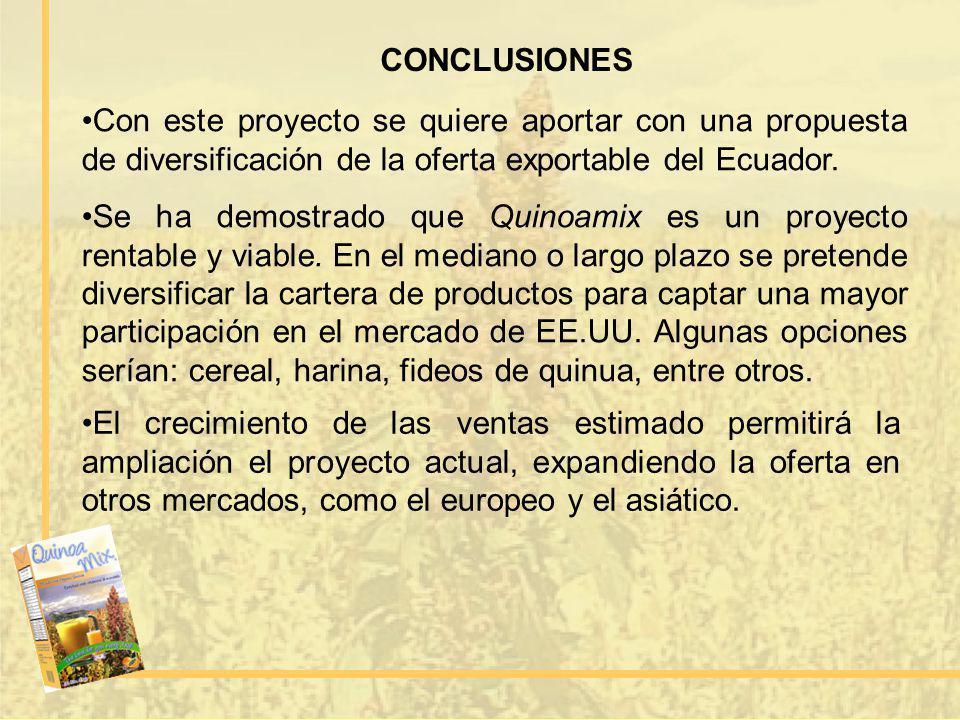 CONCLUSIONES Con este proyecto se quiere aportar con una propuesta de diversificación de la oferta exportable del Ecuador.