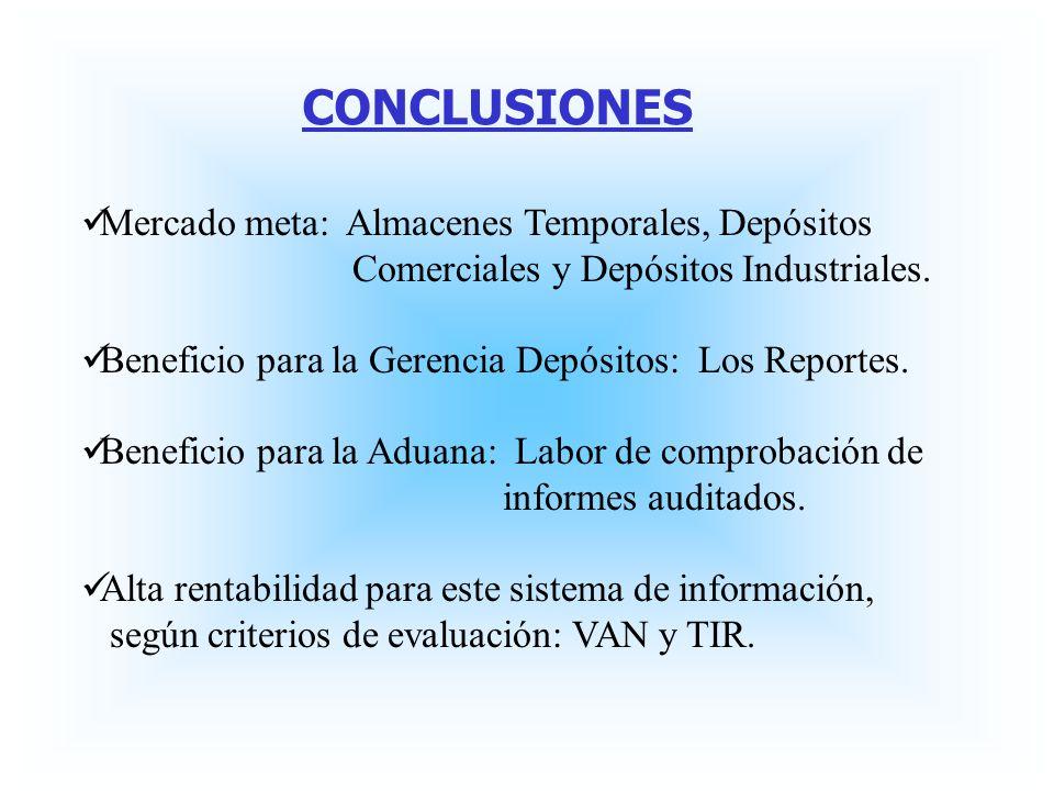 CONCLUSIONES Mercado meta: Almacenes Temporales, Depósitos