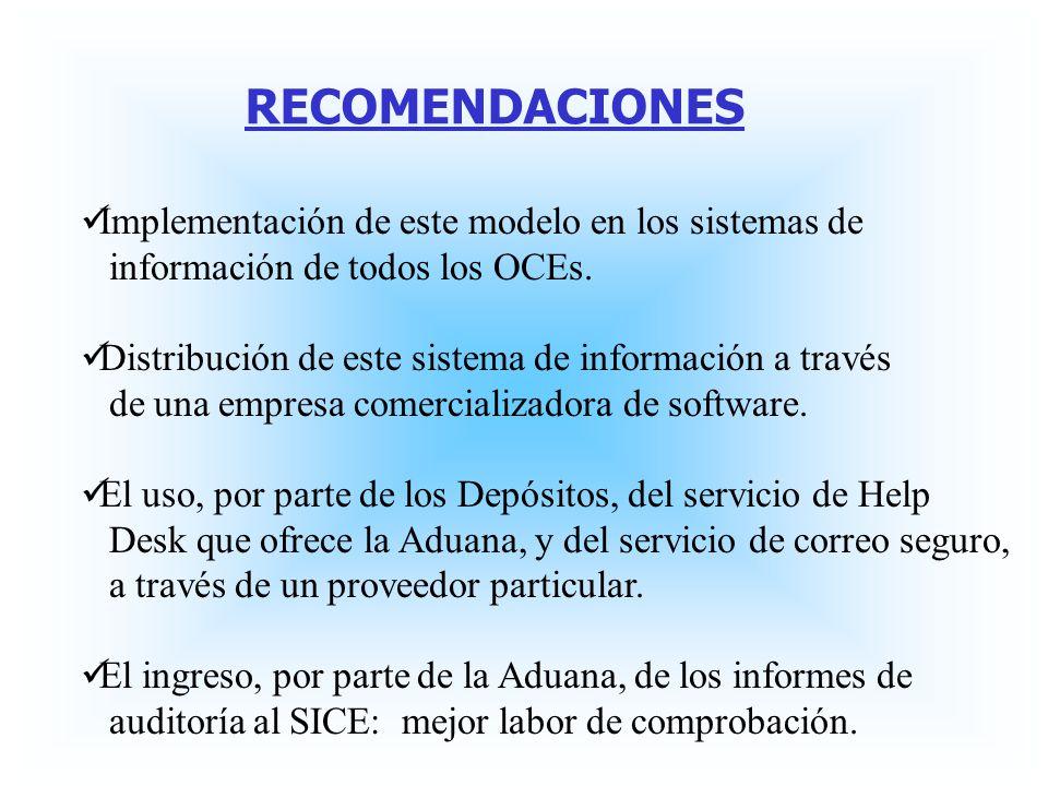 RECOMENDACIONES Implementación de este modelo en los sistemas de