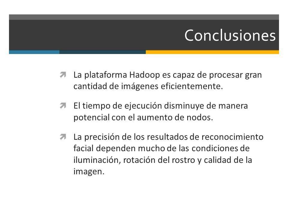 Conclusiones La plataforma Hadoop es capaz de procesar gran cantidad de imágenes eficientemente.