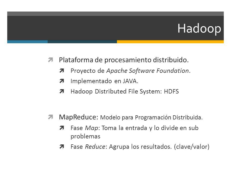Hadoop Plataforma de procesamiento distribuido.