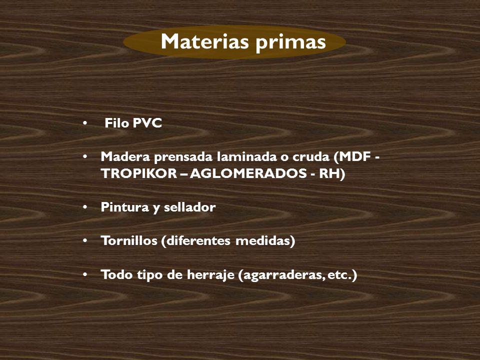 Materias primas Filo PVC