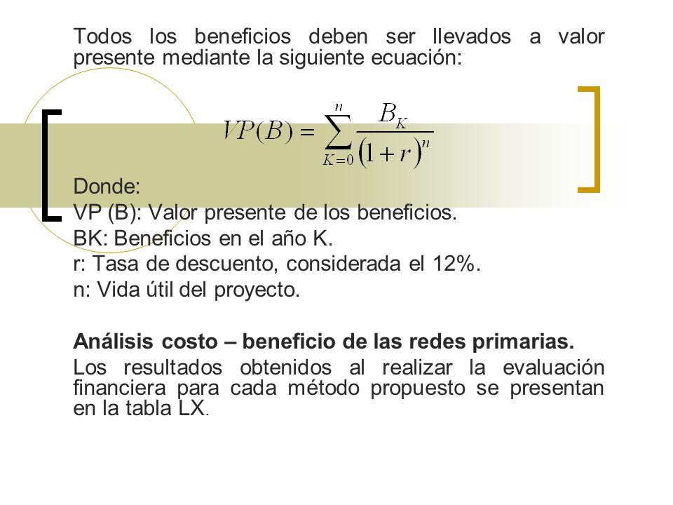 Todos los beneficios deben ser llevados a valor presente mediante la siguiente ecuación:
