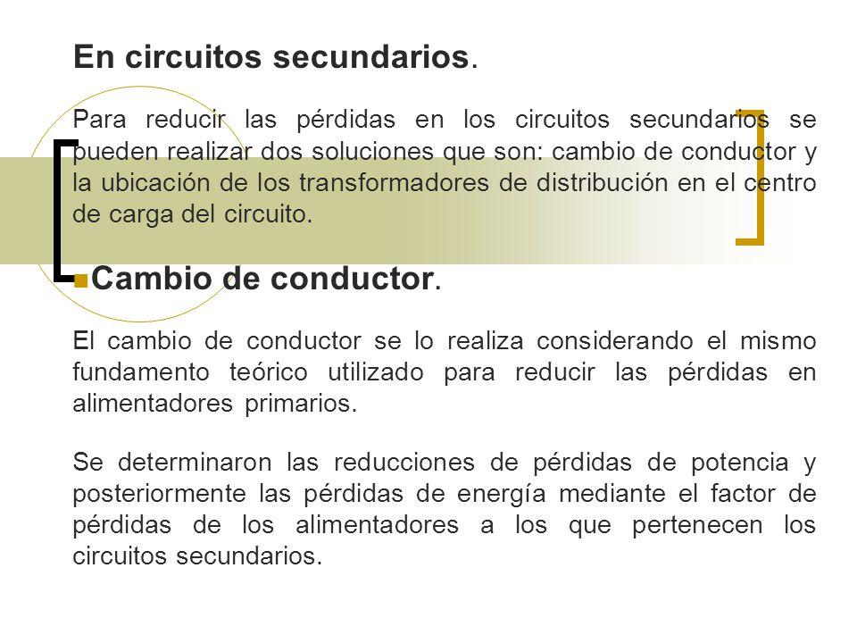 En circuitos secundarios.
